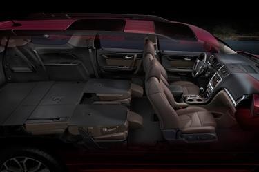 2013 GMC Acadia SLT SUV North Charleston SC