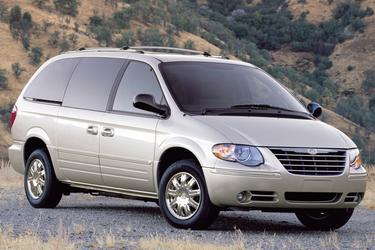 2007 Chrysler Town & Country LIMITED  NC