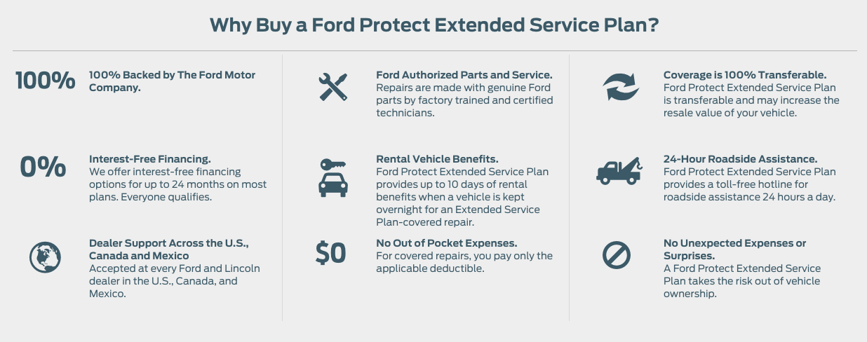 Ford Extended Warranty Premium Care >> Ford Protect Extended Service Plans Parkway Of Lexington