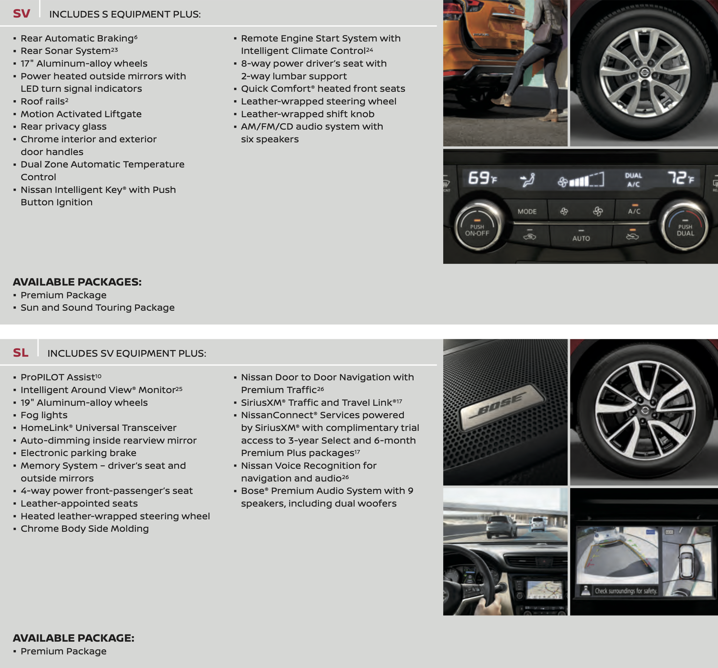 2020 Rogue Trim SV/SL Specifications
